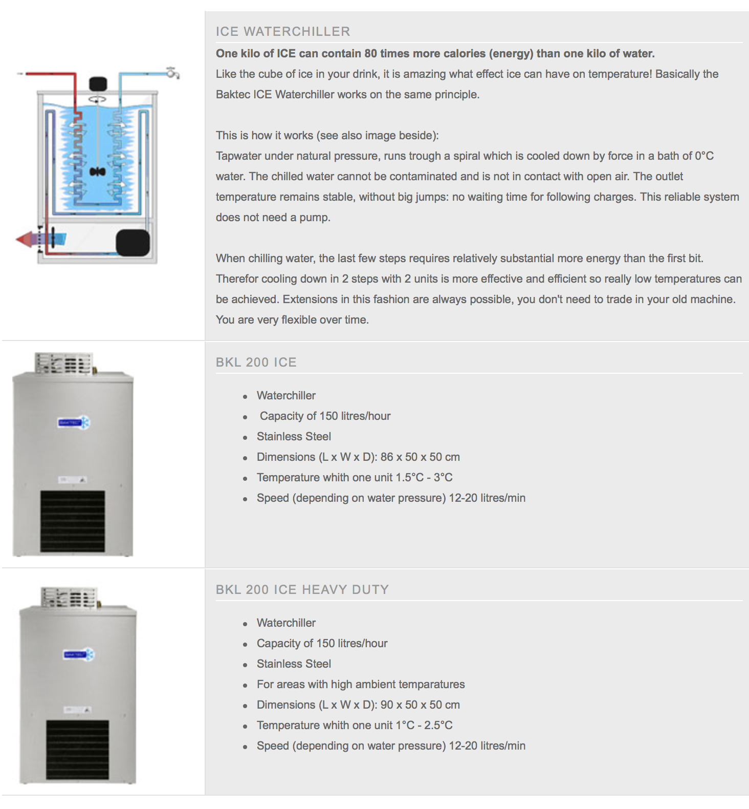 Baktec Water Chillers