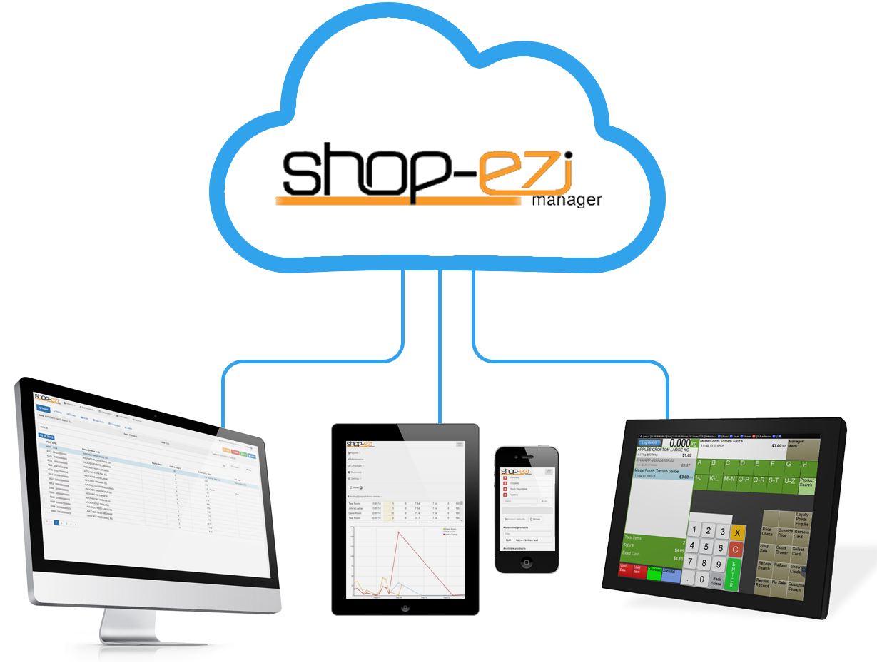 cloud based pos and management reporting system by GaP Solutions