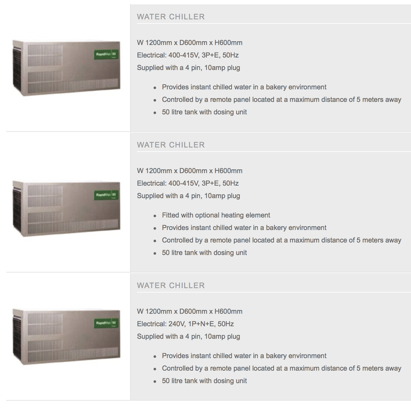 Rapidmac Water Chiller Specifications